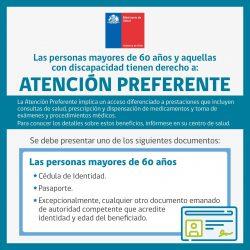 atencion-preferente-250x250